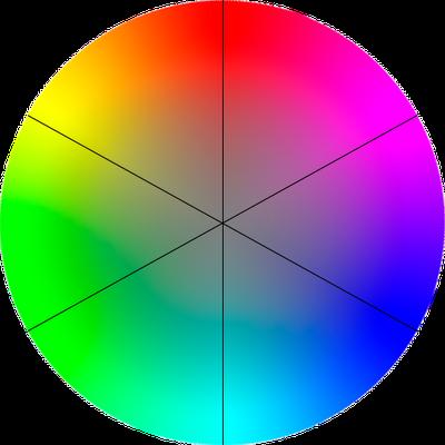 Pixls Us Basic Color Curves