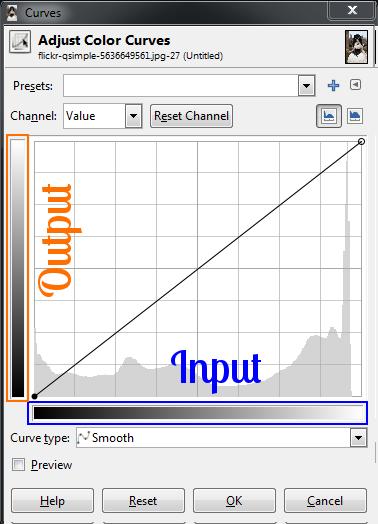 GIMP Base Curves Dialog Input Output