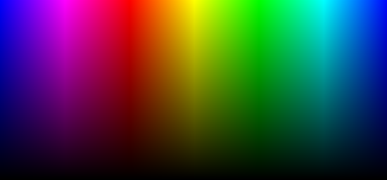 RGB HSV Gradient