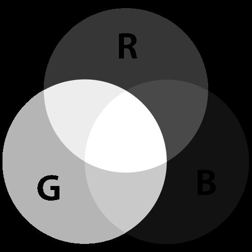 RGB Luminosity Mix