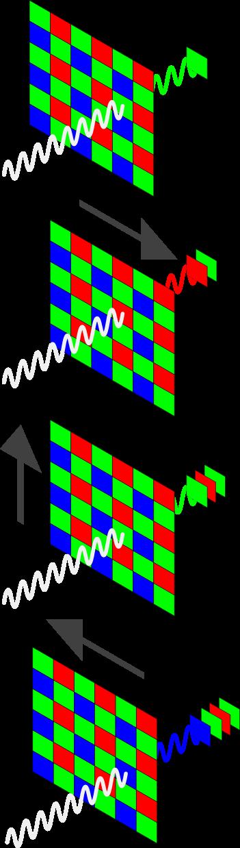 Pixel Shift Example Diagram