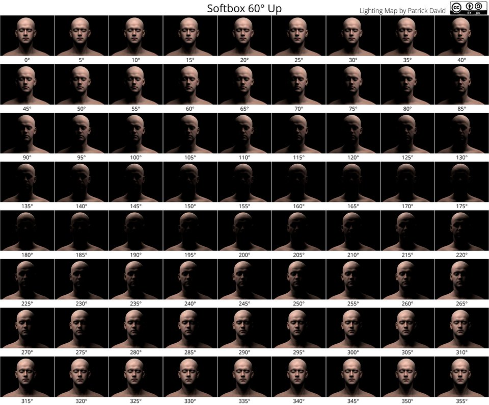 portrait lighting cheat sheets pixls us