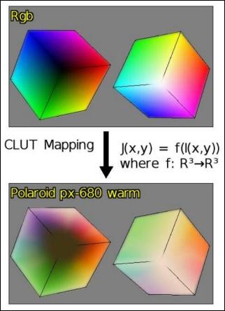 gmic_clut0