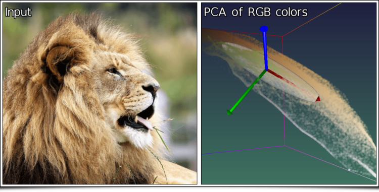PCA of RGB colors